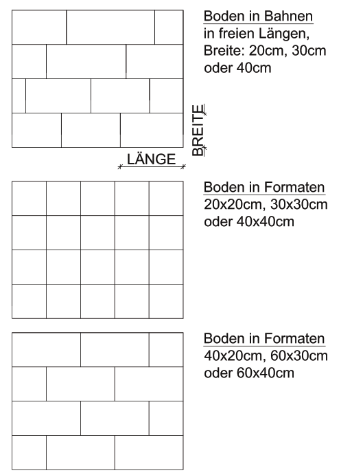 Skizze - Bodenplatten in Bahnen und Formaten