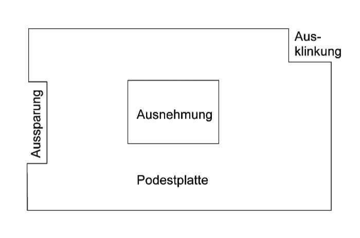 Skizze Podestplatte (Ausklinkung, Ausnehmung, Aussparung)