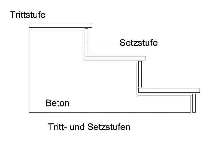 podeste tritt setzstufen archives natursteinwerk. Black Bedroom Furniture Sets. Home Design Ideas