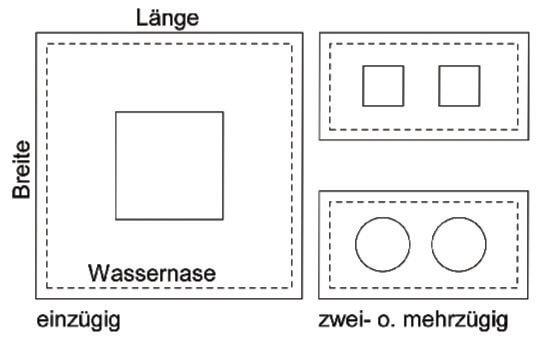 Skizze Schornsteinabdeckung