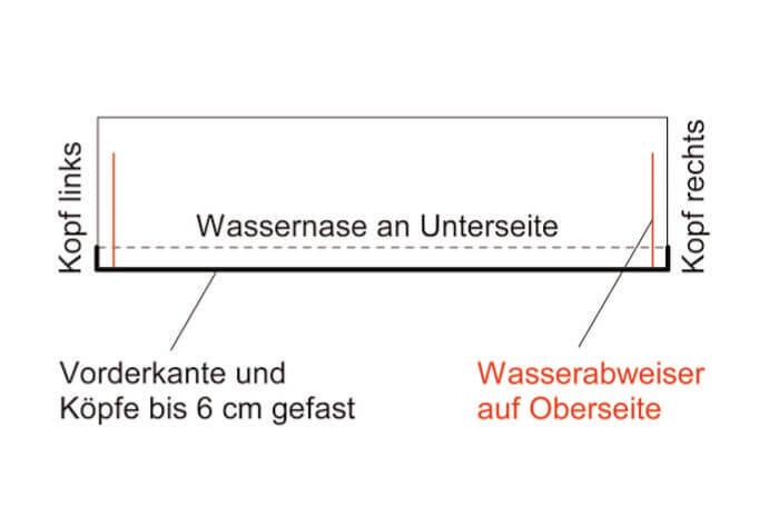 Skizze Fensterbank
